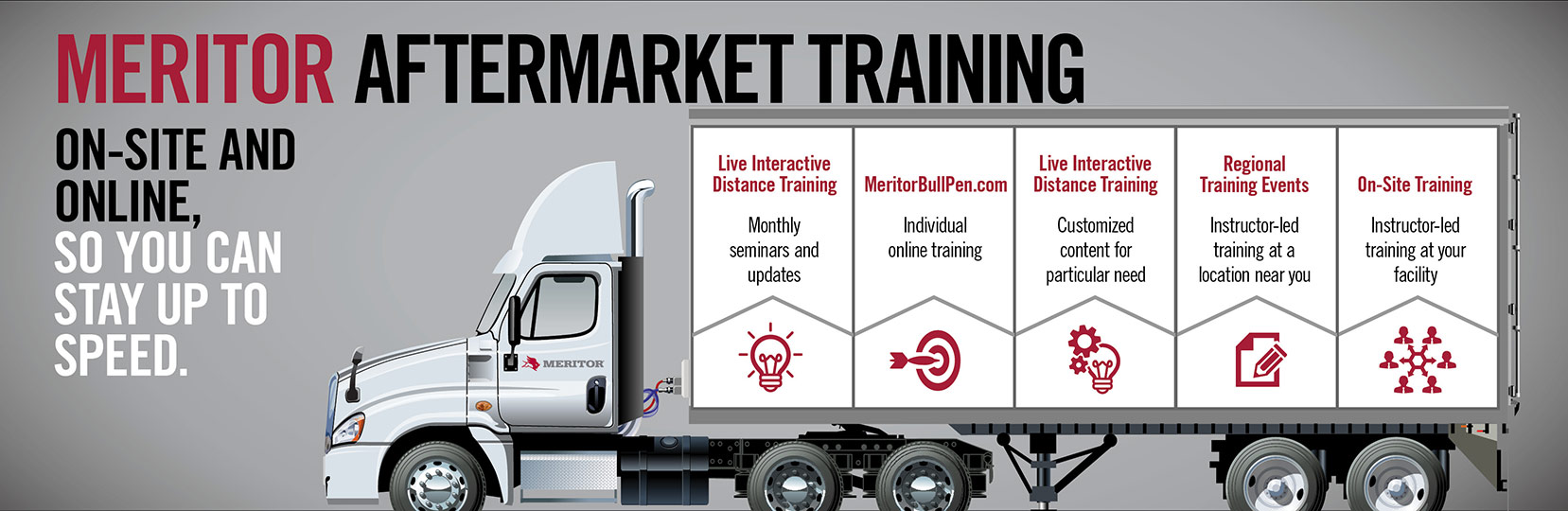 Meritor Na North America Store Can Spider Bus Hub