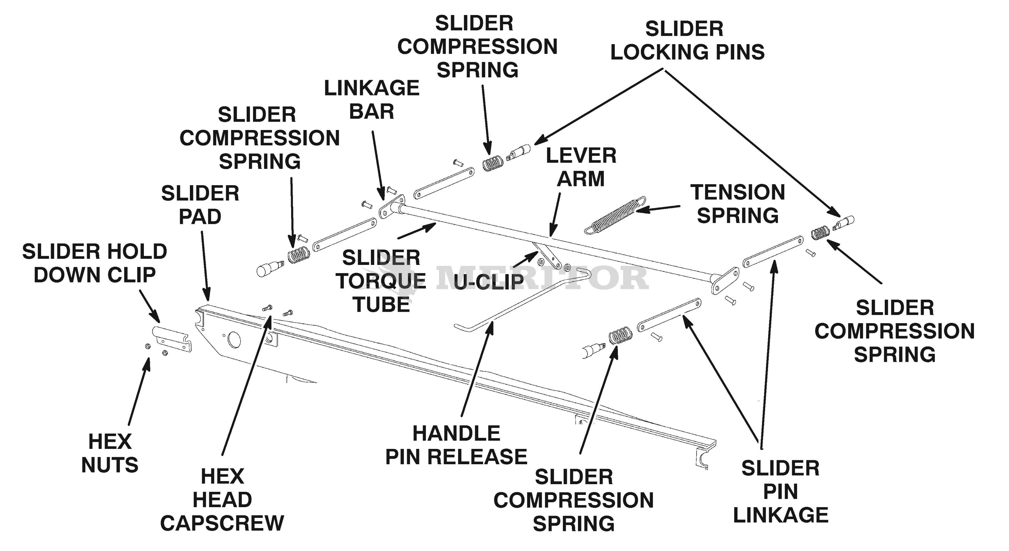 Meritor Steer Axle Parts Catalog : Product kit